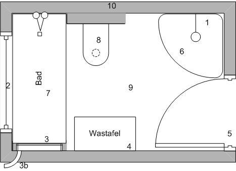Renovatie badkamer - Werkspot