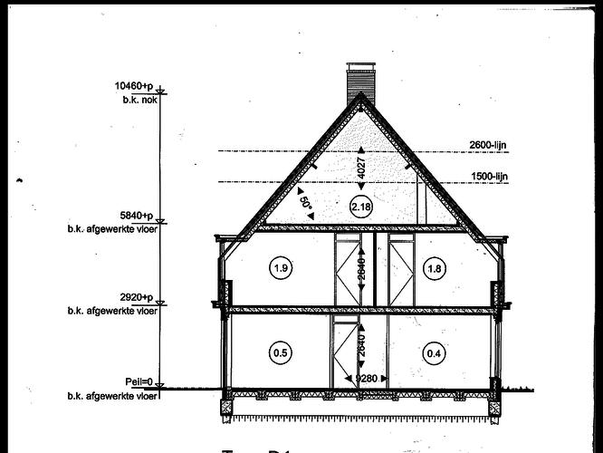 extra kamer op zolder maken met vliering - Werkspot