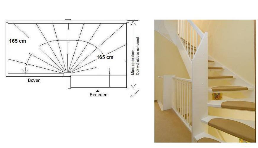 Vaste trap zolder werkspot for Vaste zoldertrap incl plaatsen en inmeten