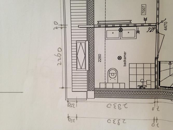 Breedte Toilet Badkamer : Breedte toilet in badkamer