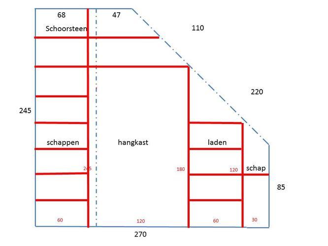 Inbouwkast onder schuin dak maken werkspot for Ladenblok maken