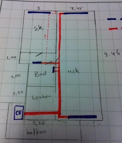 aanleggen cv-installatie  radiatoren  leidingen