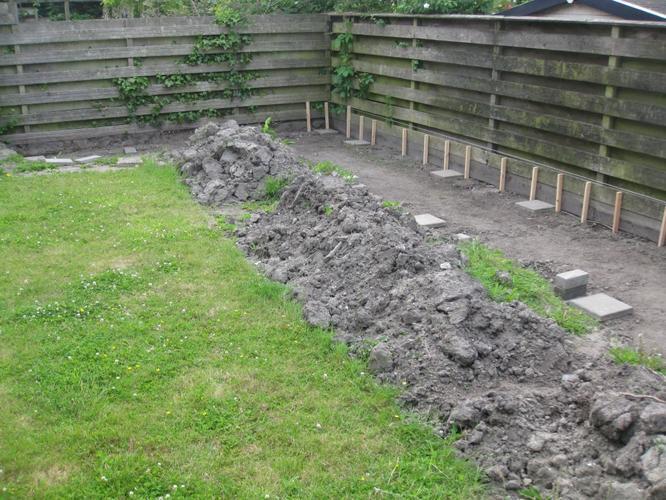 Beton Storten Tuin : M beton storten voor tuin muur fundering werkspot