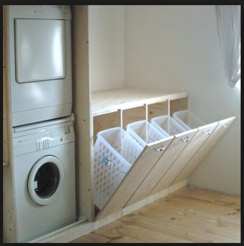 Wasmachinewasmanden Kast Inbouw Werkspot