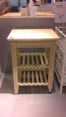 Schilderen Van Ikea Keukenkast Werkspot