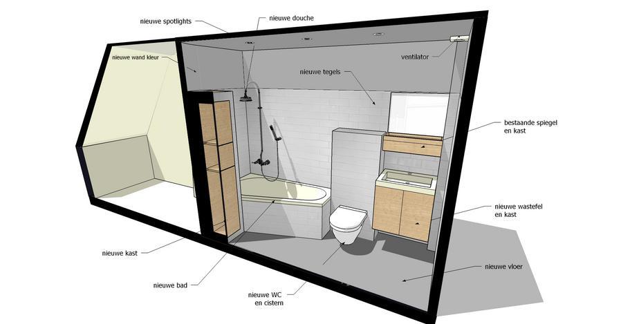 Kleine badkamer - Uitgebreiding en renoveren - Werkspot