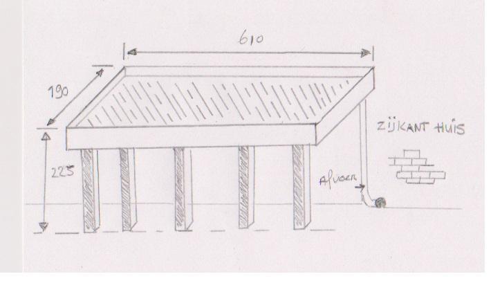 Houten carport bouwen - Werkspot