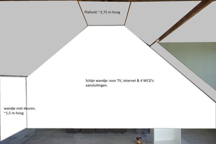 ideale hoogte tv slaapkamer free inrichting van uw slaapkamer onze with ideale hoogte tv slaapkamer