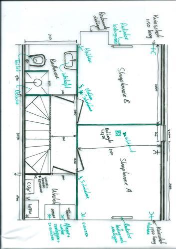 Verbouwing zolder realiseren van 2 slaapkamers badkamer for Grondplan badkamer