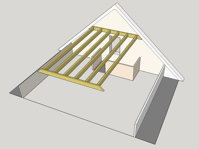 Vliering en kamers maken op zolder dakramen werkspot - Furbishing een kamer op de zolder ...