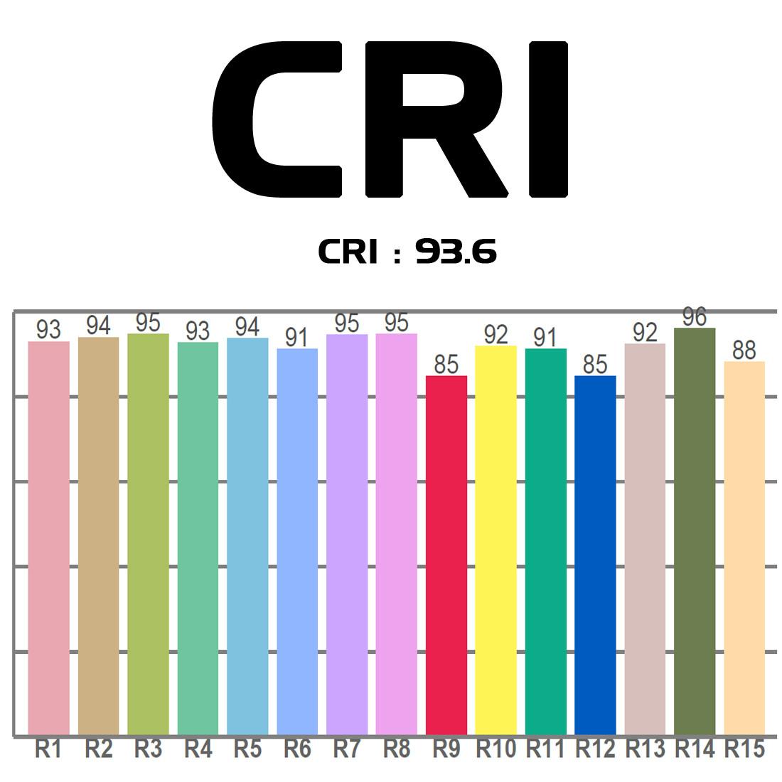Ikon Profile WW - UC-IR / Airstream IR - Lights - Products ... on