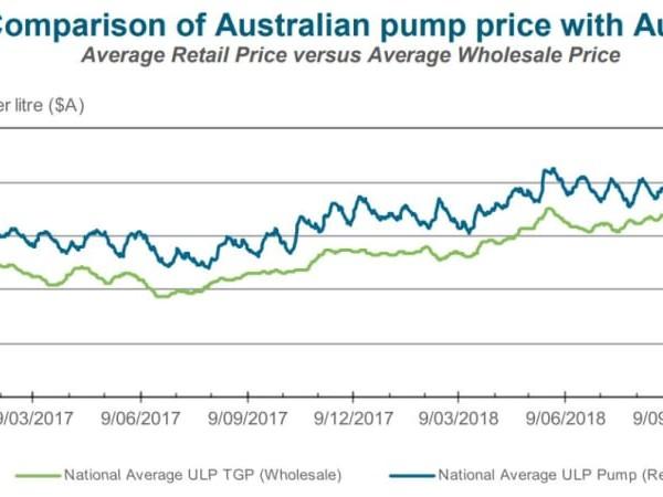 Fuel expert calls for petrol retailer cap to stop gouging at the pump
