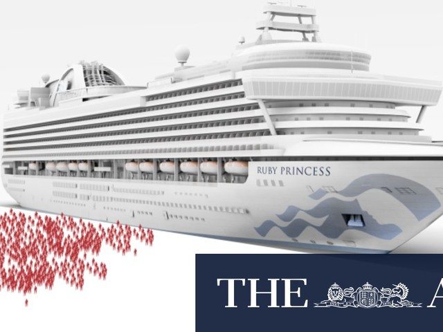 Return to troubled waters: inquiry to report on Ruby Princess fallout