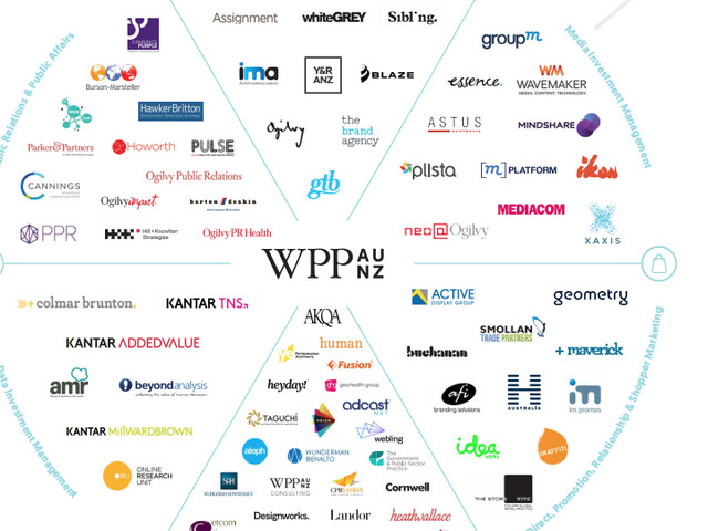 WPP AUNZ shares slammed following earnings downgrade and CEO departure