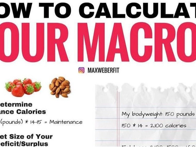 Calculating Your Macros Is Key to Making Good Diet Choices - Here's How to Do It