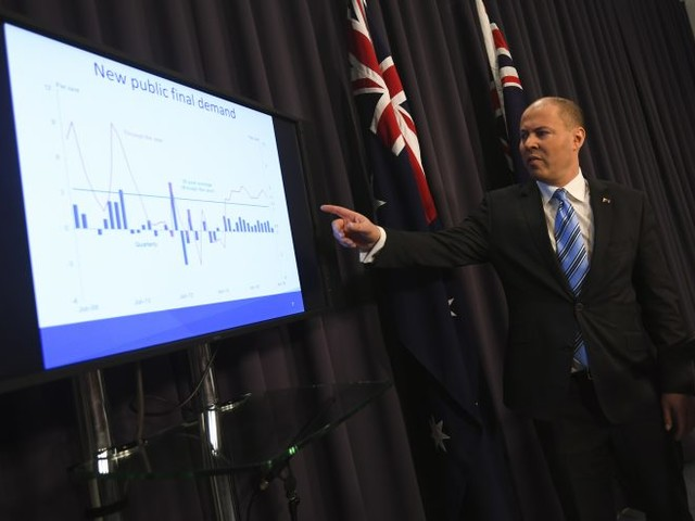 The costs of Australia's endless pursuit of growth