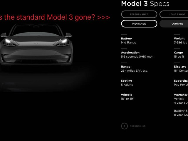 $35,000 Model 3 With Standard Battery Vanishes From Tesla's Website