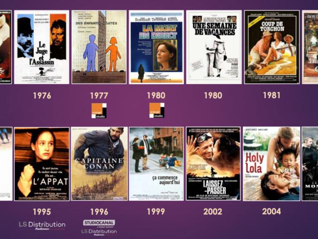 Une chouette collection Bertrand Tavernier, en coffret DVD ou BLU-RAY cet automne.