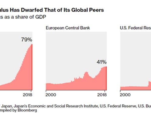 Chronique d'une crise financière annoncée (37) : les banques favorisent leurs actionnaires