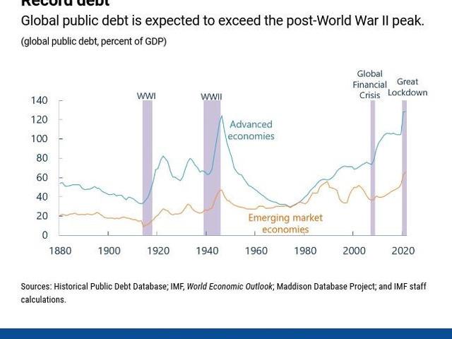 Chronique d'une crise financière annoncée (34) : l'illusion de toute puissance des pouvoirs publics