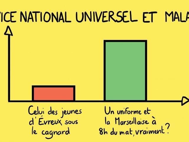 Service national universel et malaises
