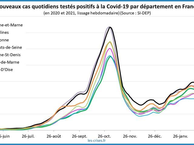 Pandémie Covid-19 : la situation s'aggrave en Île-de-France et dans le Nord – par Olivier Berruyer
