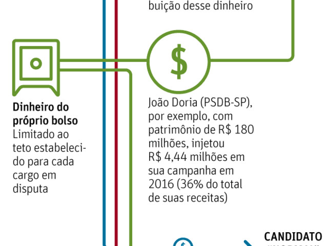 Ataque à Democracia: Perda do Poder do Voto Popular