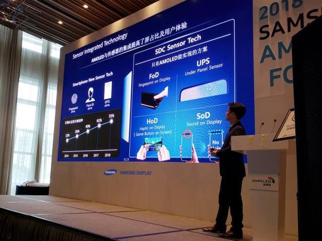 Samsung prepara celulares com câmera frontal sob a tela