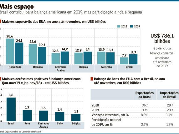 Antipluralismo Bolsonarista (por Cláudio Gonçalves Couto)