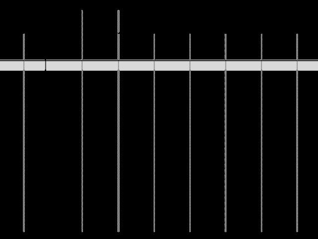 Análise dos Fatores Condicionantes da Evolução da DLSP (Dívida Líquida do Setor Público)