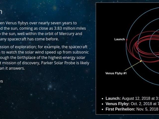 Parker Solar Probe y las velocidades espaciales