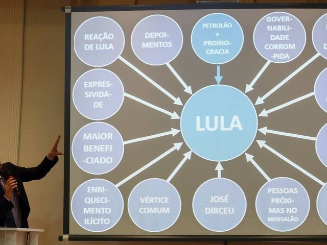 Lula recorre ao STJ para pedir danos morais contra Dallagnol