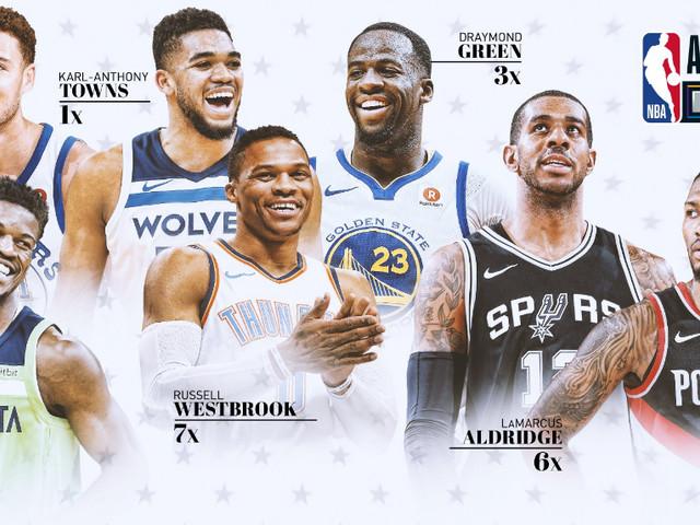 NBA divulga lista de reservas para o Jogo das Estrelas