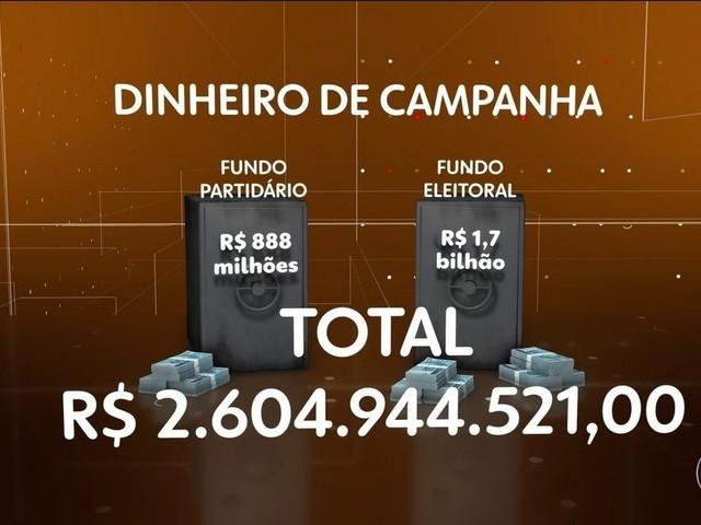 Crise entre Bebbiano e Bolsonaro tem origem em suposta candidata laranja
