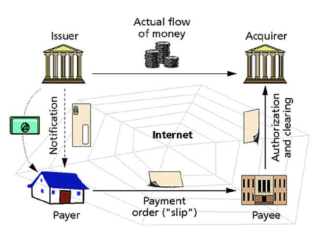 Pensamento em Rede
