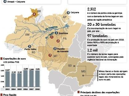 Ouro, Droga e Madeira: Conquista da Amazônia com Estado Mínimo