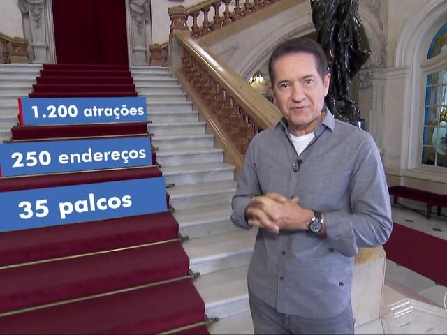 VÍDEOS: Antena Paulista de domingo, 19 de maio