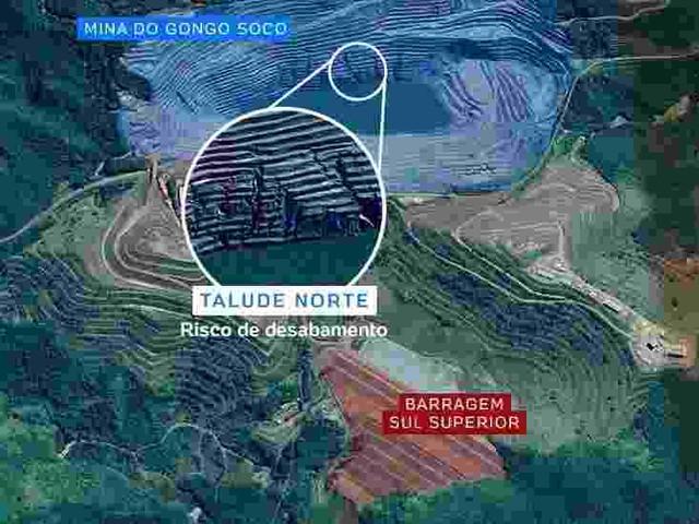 Risco em Minas Gerais | Deslocamento de parede de mina em Barão de Cocais (MG) atinge 19 cm