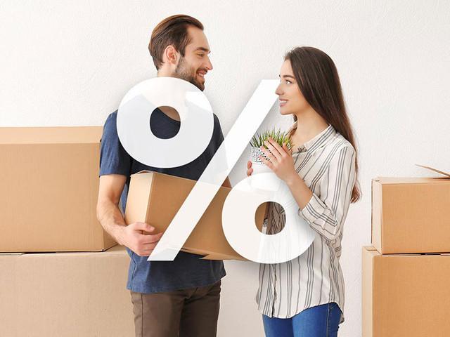 Spreads no crédito habitação: como estamos em 2020?