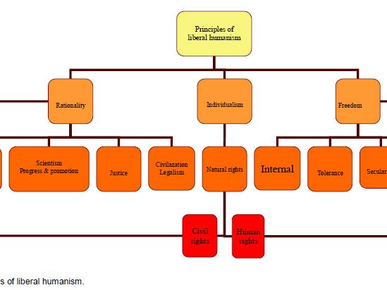 Individualismo Metodológico na Economia Neoclássica