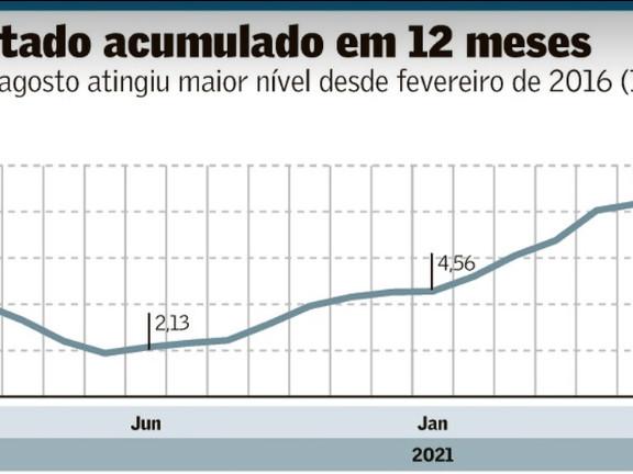 André Lara Resende: MMT e o Cenário Macroeconômico