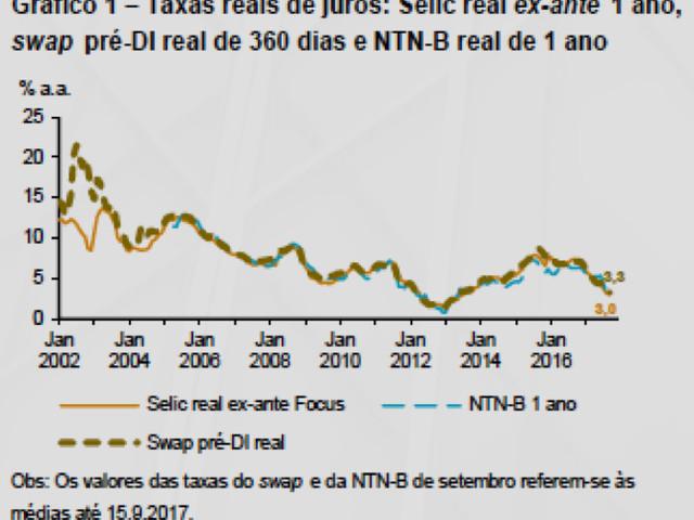 Por Desenvolvimentistas na Condução da Política Monetária no Brasil!