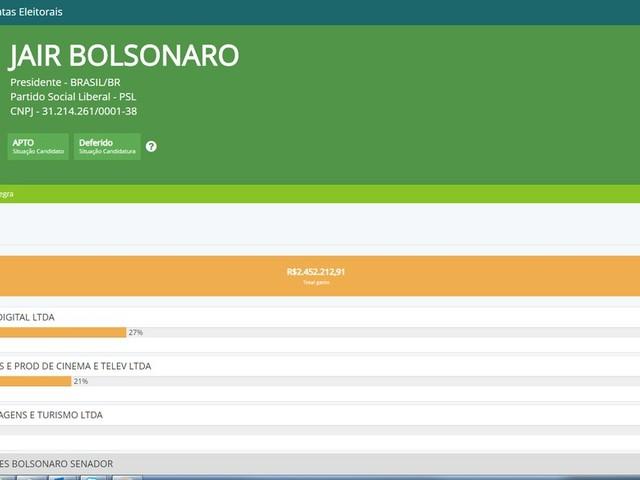 Bolsonaro diz que vai doar sobra de campanha para Santa Casa de Juiz de Fora