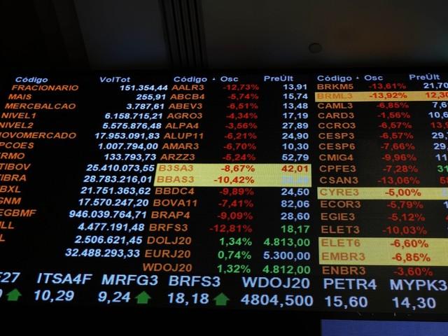 5 pontos para entender porque as Bolsas de Valores sobem e descem tanto