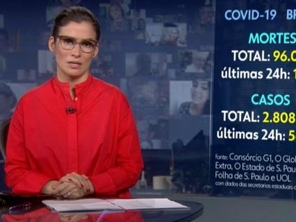 5 meses de pandemia   Telejornais da Globo perdem audiência conquistada este ano