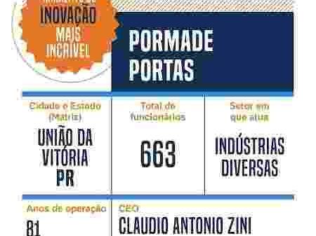 Mercado de trabalho | Portas abertas para as grandes ideias: o ambiente de inovação da Pormade