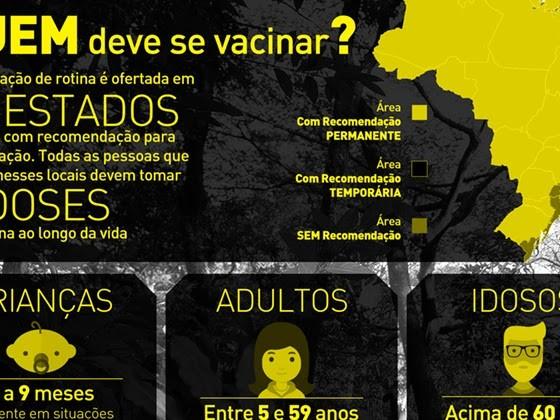 Maior surto de febre amarela em 70 anos levanta a ameaça de reurbanização da doença