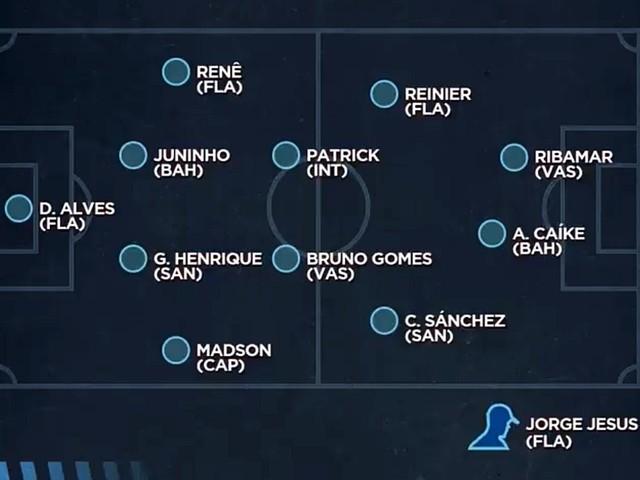 Veja a seleção oficial da 26ª rodada do Campeonato Brasileiro