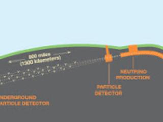 Comienza la construcción DUNE para buscar neutrinos
