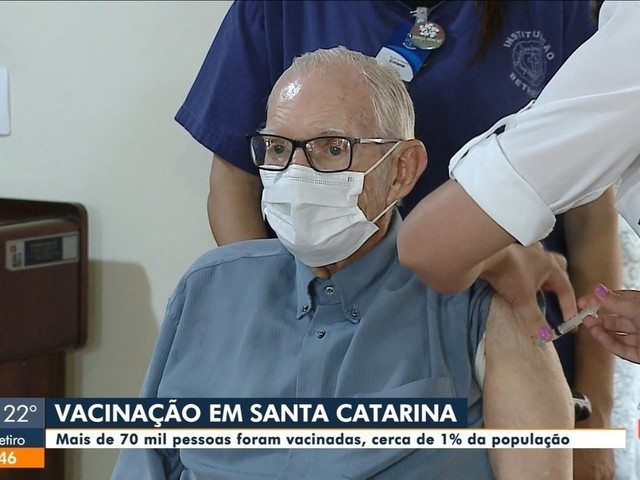 Covid-19: SC ultrapassa 590 mil casos confirmados e 6,4 mil mortes